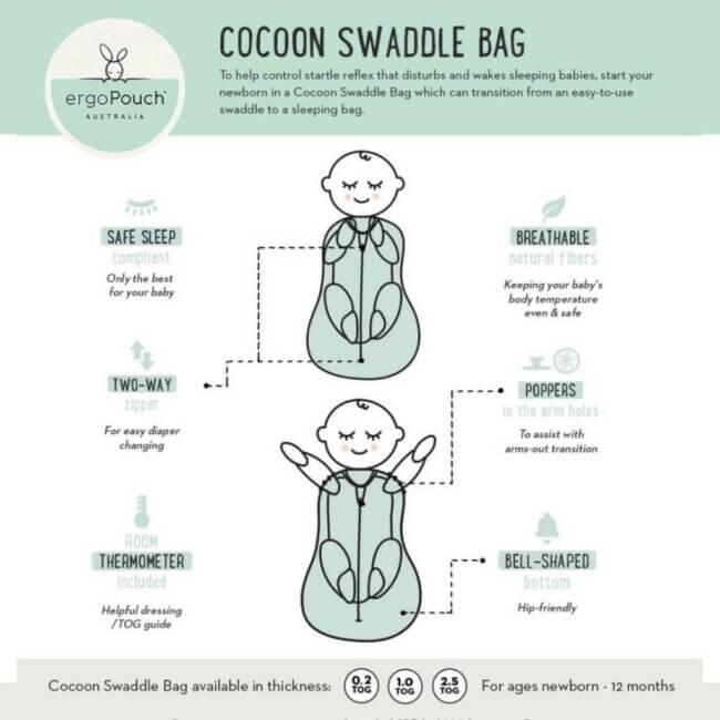 ErgoPouch Υπνόσακος νεογέννητων 3-12 Μηνών Coccon Sage 2 in 1 2.5 TOG